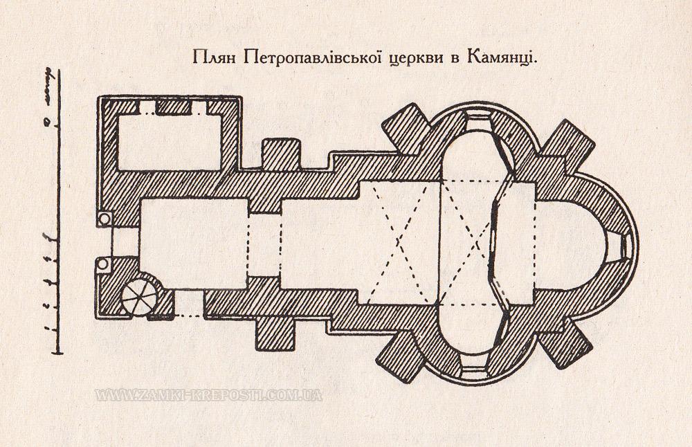 Петропавловская церковь: план