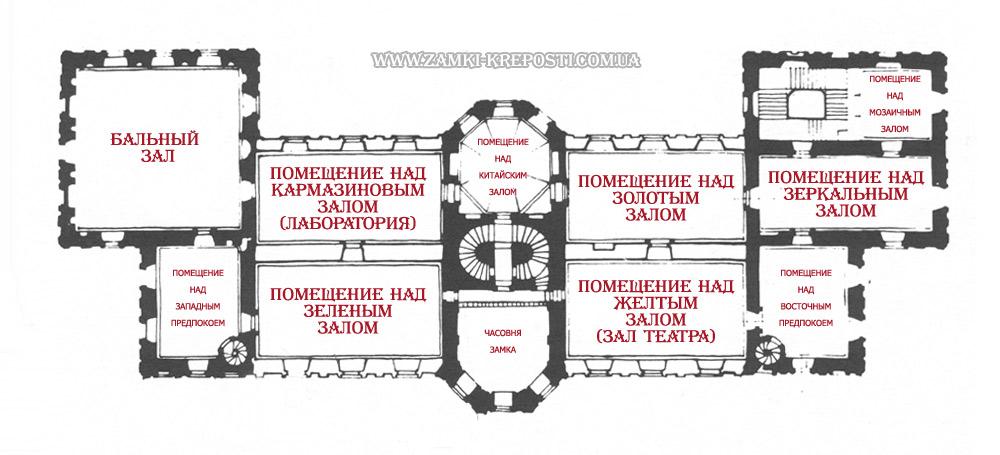 замок: планировка 3-го