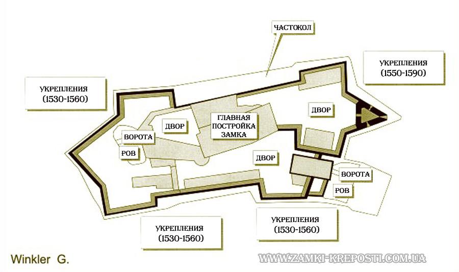 план Хустского замка